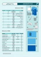 پک یکبار مصرف آنژیوگرافی استریل